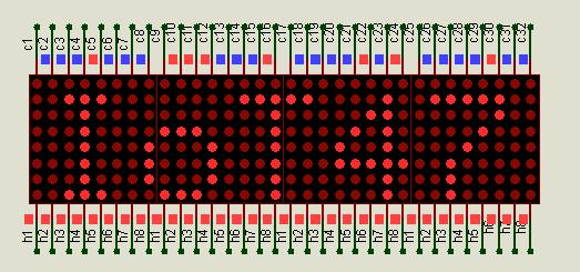 matrix 8x32